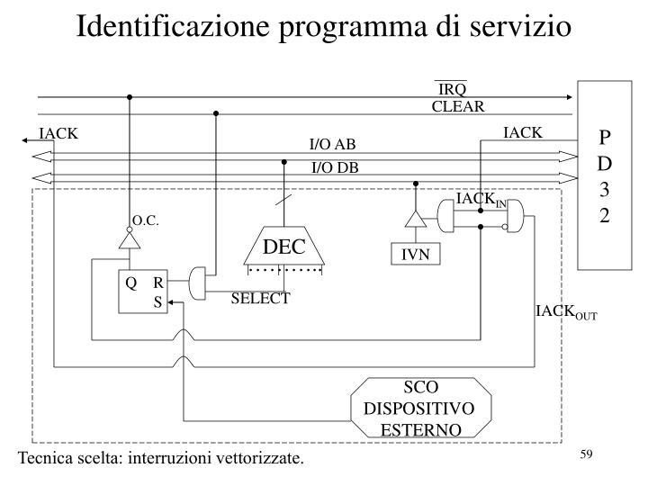 Identificazione programma di servizio