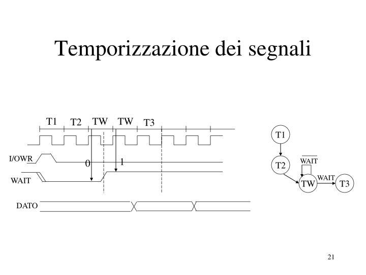 Temporizzazione dei segnali