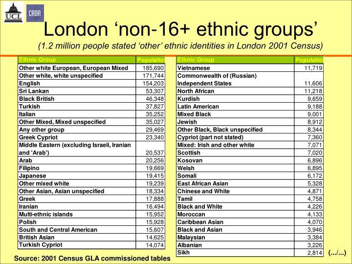 London 'non-16+ ethnic groups'