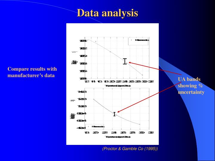 data analysis viscosity A global statistical glass viscosity model was developed for predicting the  the  composition area covered, and through an advanced data analysis technique.