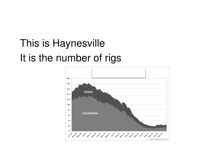 This is Haynesville