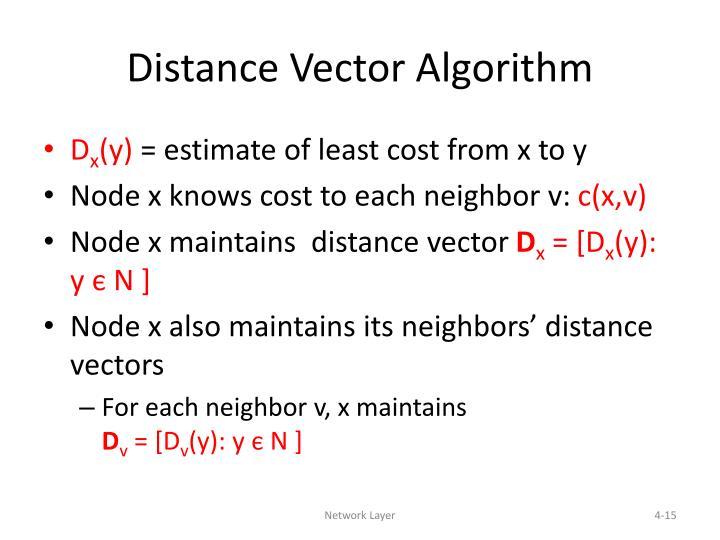 Distance Vector Algorithm