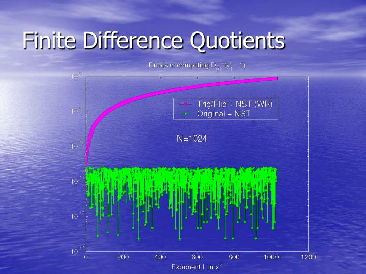 Finite Difference Quotients