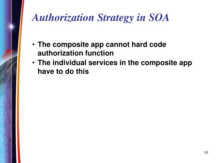 Authorization Strategy in SOA