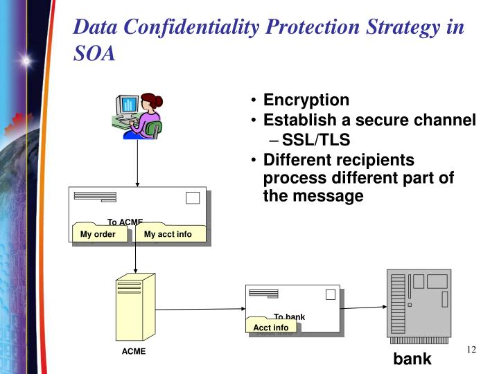 Data Confidentiality Protection Strategy in SOA
