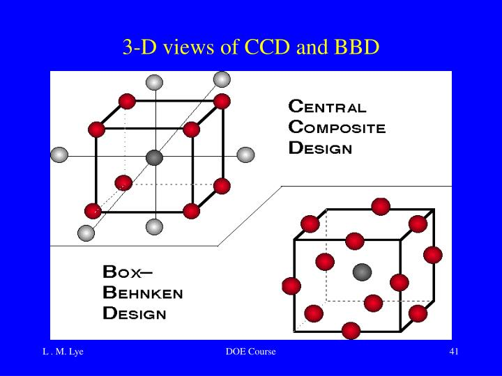 3-D views of CCD and BBD