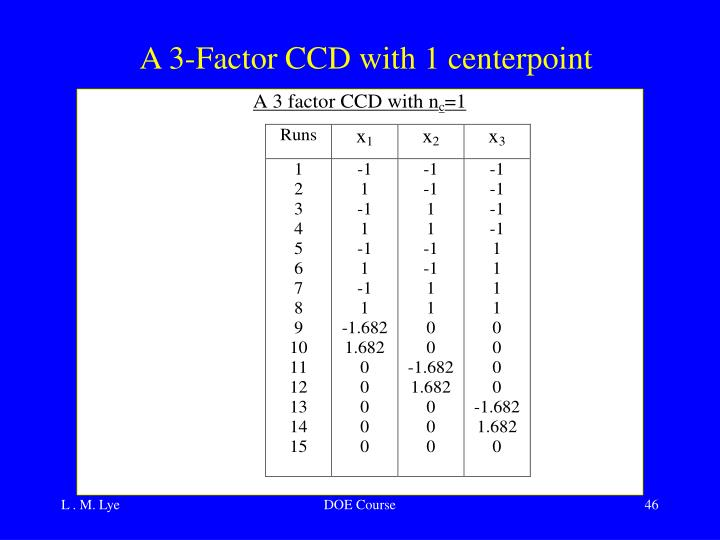 A 3-Factor CCD with 1 centerpoint