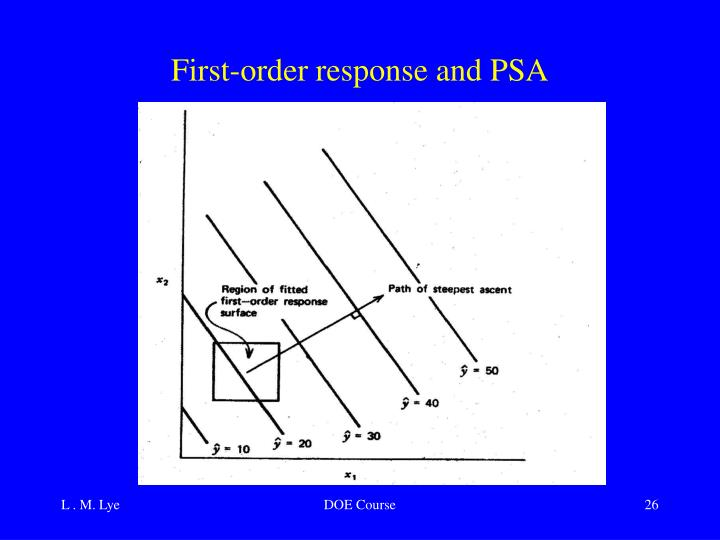 First-order response and PSA