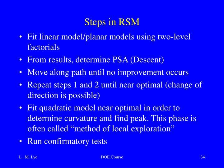 Steps in RSM