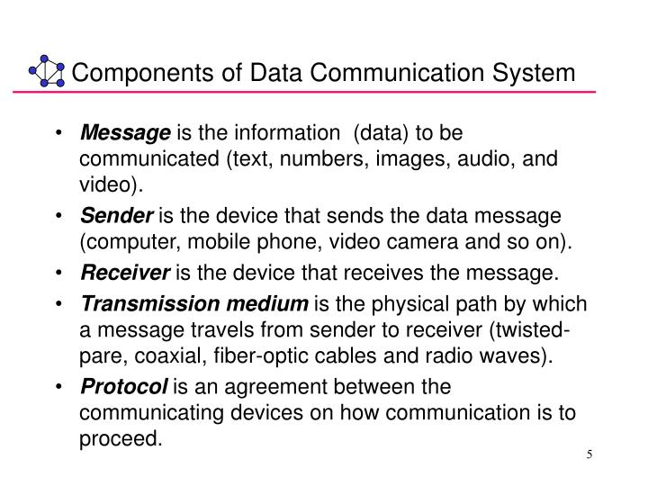 Components of Data Communication System