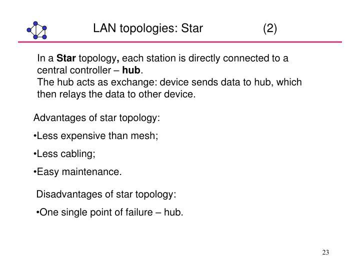 LAN topologies: Star                  (2)