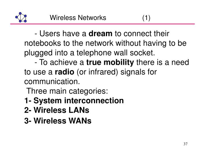 Wireless Networks                   (1)