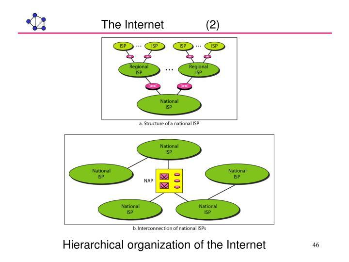 The Internet             (2)