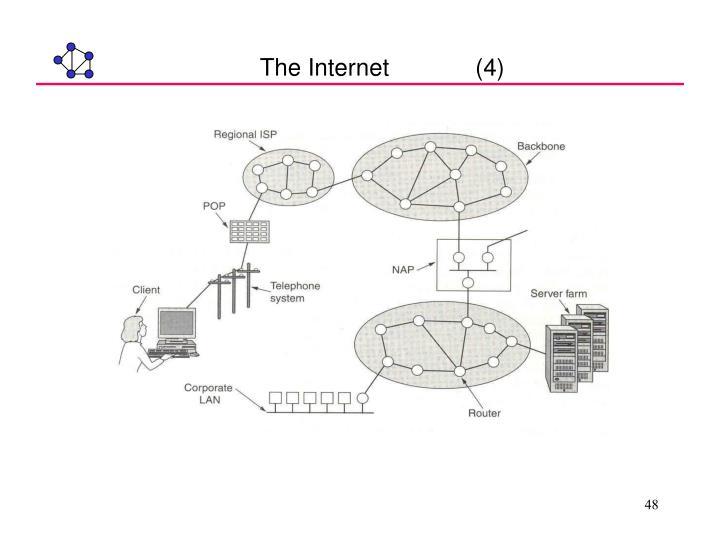 The Internet             (4)