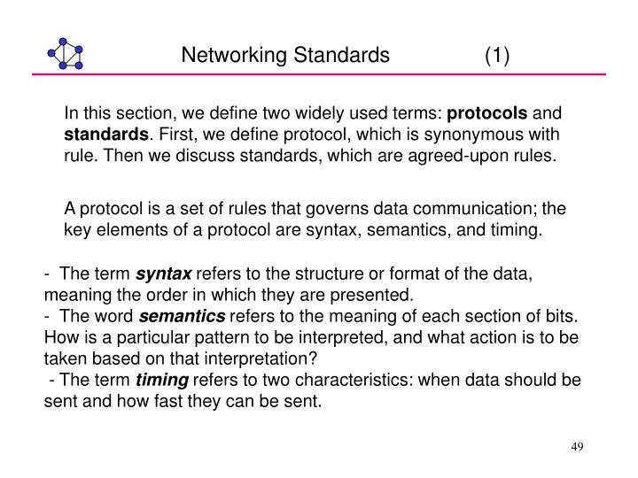 Networking Standards                (1)