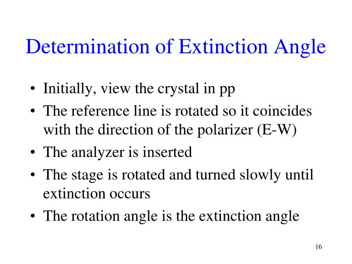 Determination of Extinction Angle