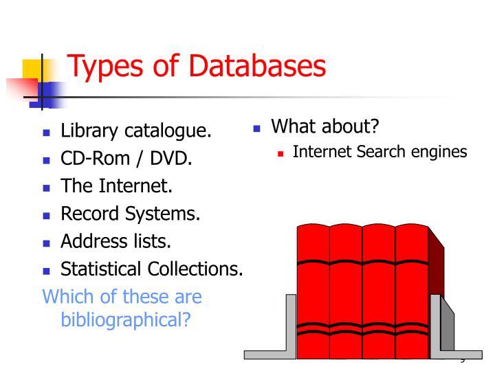 Library catalogue.