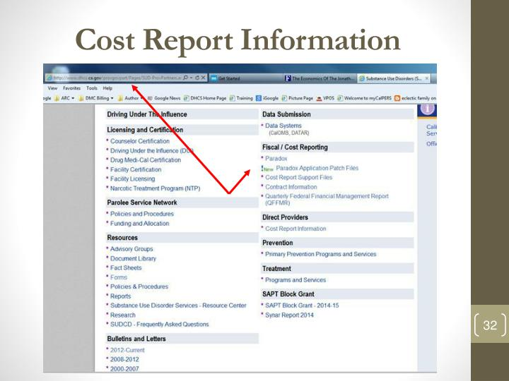 Cost Report Information