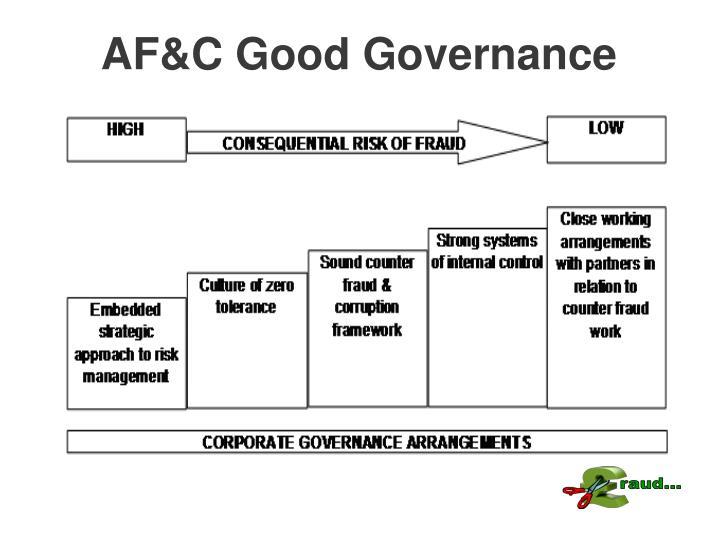 AF&C Good Governance