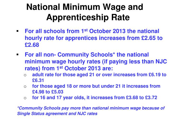 National Minimum Wage and Apprenticeship Rate