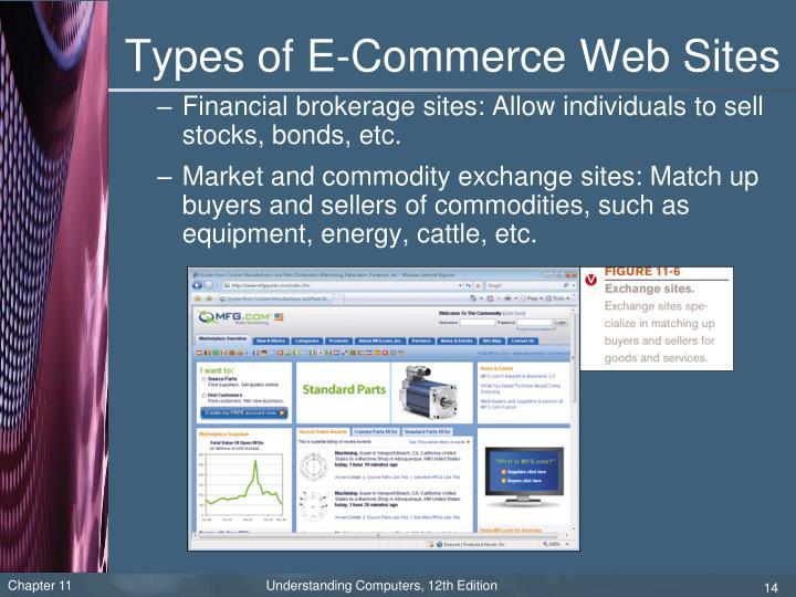 Types of E-Commerce Web Sites