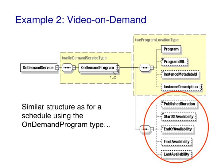 Example 2: Video-on-Demand