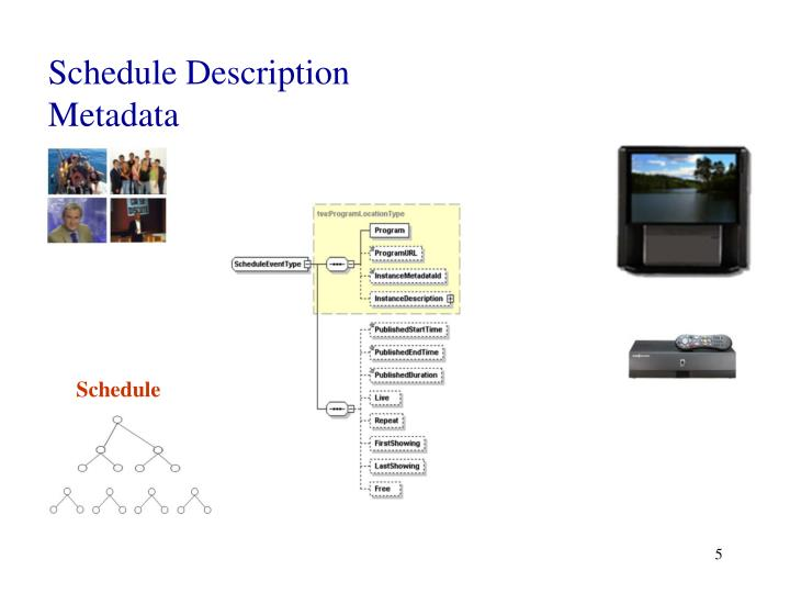Schedule Description Metadata