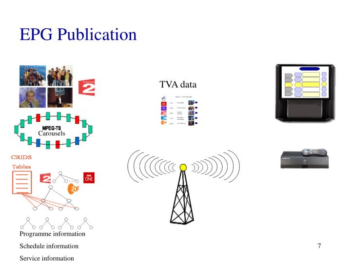 EPG Publication