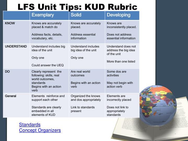 LFS Unit Tips: KUD Rubric