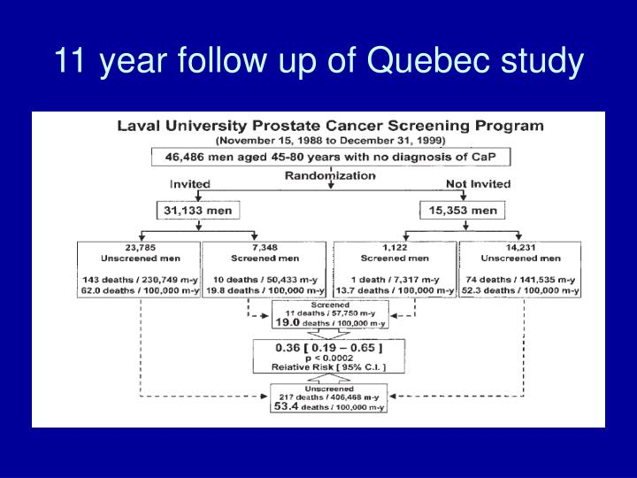 11 year follow up of Quebec study