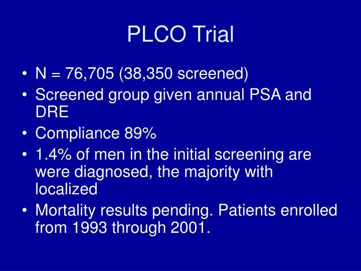 PLCO Trial