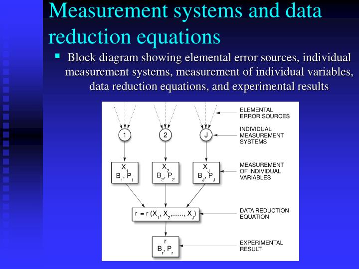 Measurement systems and data reduction equations