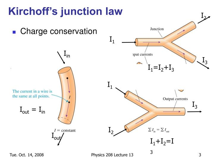 Kirchoff s junction law