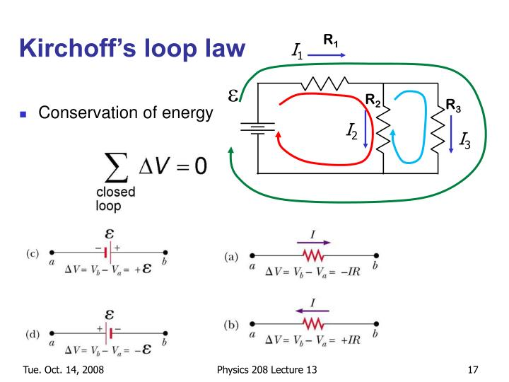 Kirchoff's loop law