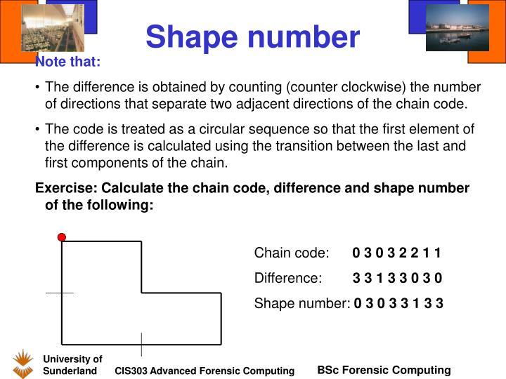 Shape number