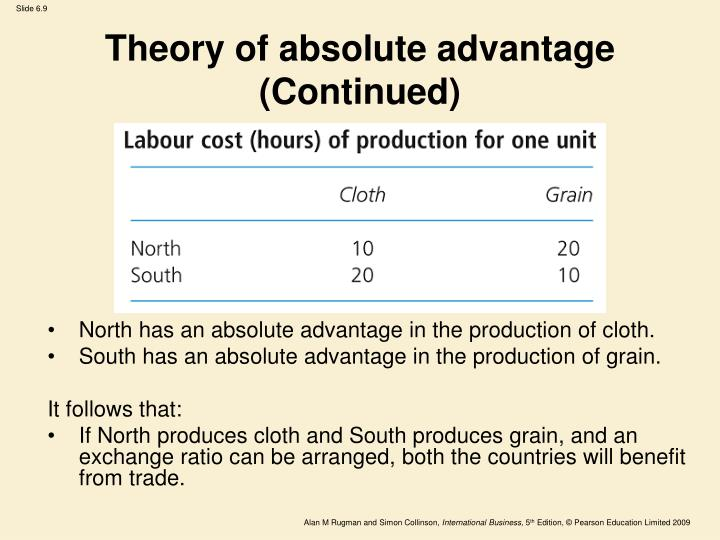 North has an absolute advantage in the production of cloth.