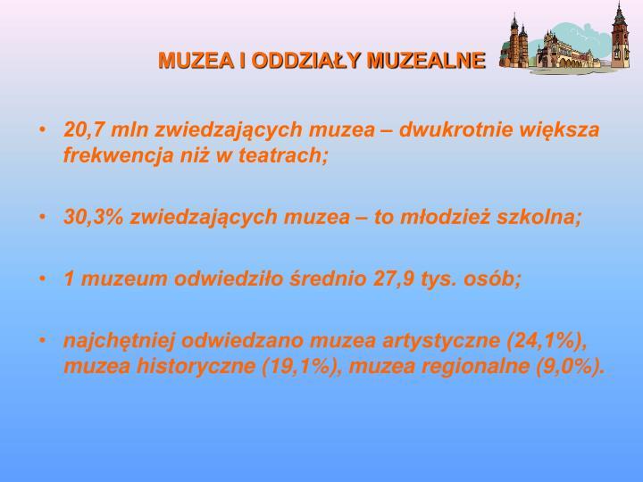 MUZEA I ODDZIAŁY MUZEALNE