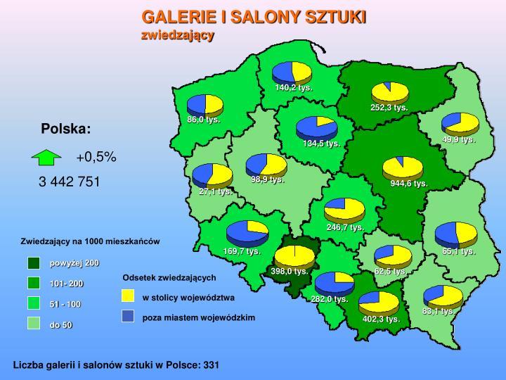 GALERIE I SALONY SZTUKI