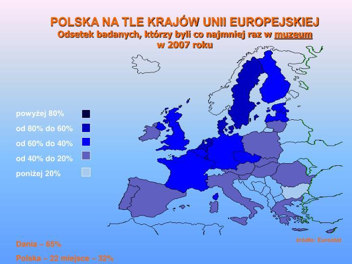 POLSKA NA TLE KRAJÓW UNII EUROPEJSKIEJ