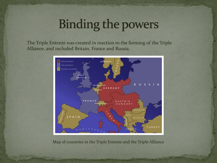 Binding the powers