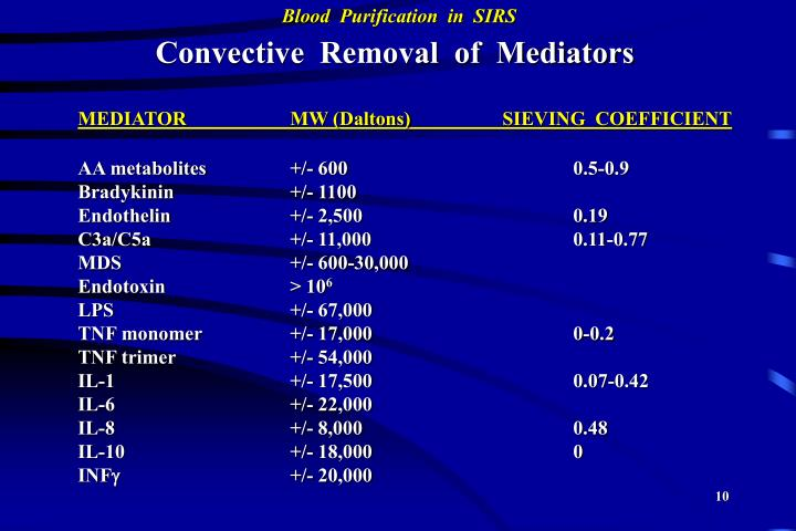 Convective  Removal  of  Mediators