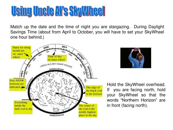 Using Uncle Al's SkyWheel