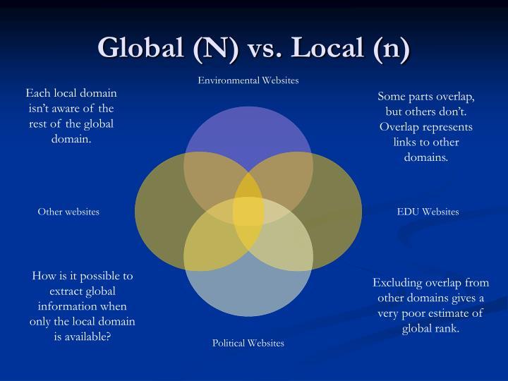 Global (N) vs. Local (n)
