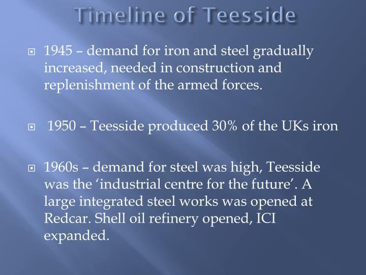 Timeline of Teesside
