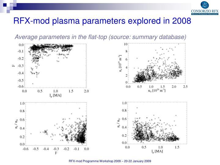 RFX-mod plasma parameters explored in 2008