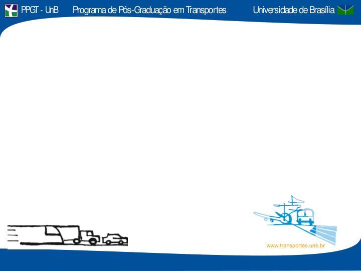 www.transportes.unb.br