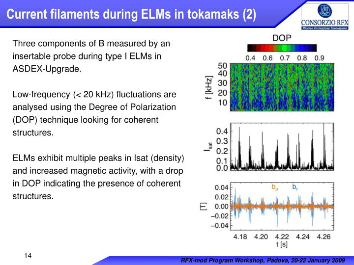 Current filaments during ELMs in tokamaks (2)