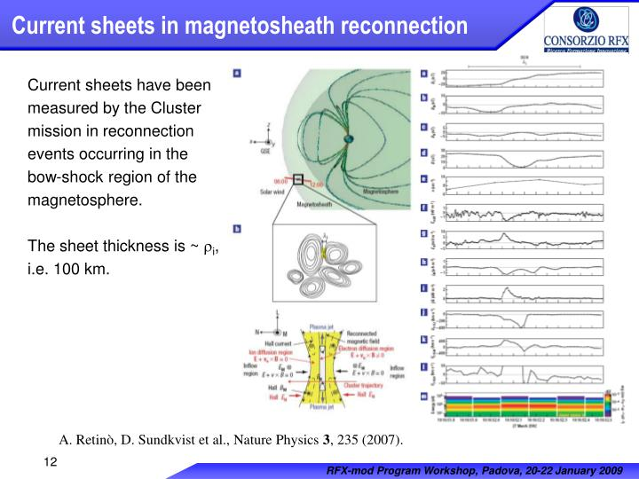 Current sheets in magnetosheath reconnection