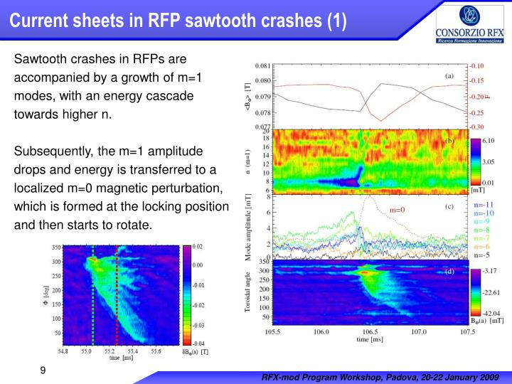 Current sheets in RFP sawtooth crashes (1)