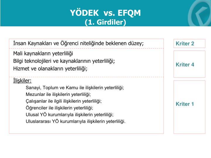 YÖDEK  vs.